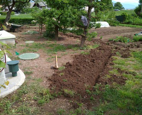 Mreža jarkov izkopanih za namakalni sistem